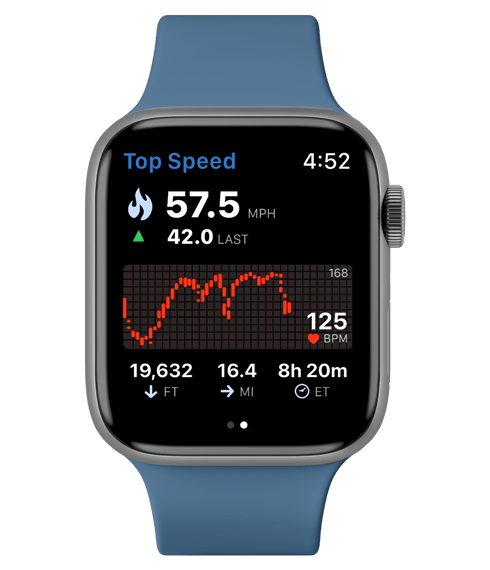 Slopes on Apple Watch with heart rate data and top speed